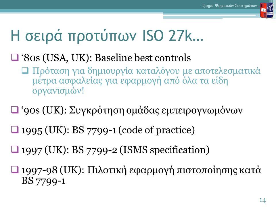 Η σειρά προτύπων ISO 27k…  '80s (USA, UK): Baseline best controls  Πρόταση για δημιουργία καταλόγου με αποτελεσματικά μέτρα ασφαλείας για εφαρμογή α