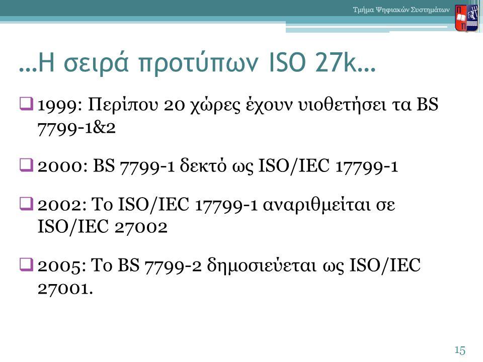 …Η σειρά προτύπων ISO 27k…  1999: Περίπου 20 χώρες έχουν υιοθετήσει τα BS 7799-1&2  2000: BS 7799-1 δεκτό ως ISO/IEC 17799-1  2002: To ISO/IEC 1779