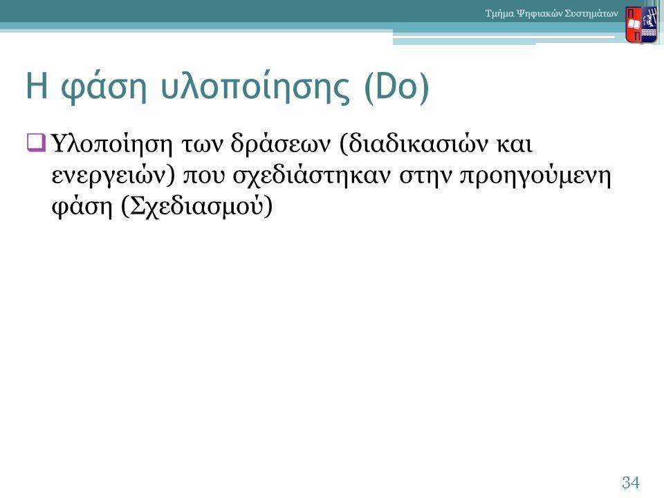 Η φάση υλοποίησης (Do)  Υλοποίηση των δράσεων (διαδικασιών και ενεργειών) που σχεδιάστηκαν στην προηγούμενη φάση (Σχεδιασμού) 34 Τμήμα Ψηφιακών Συστη