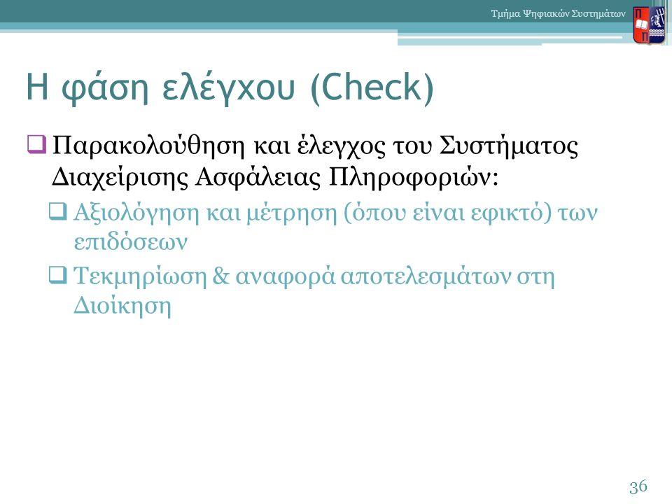 Η φάση ελέγχου (Check)  Παρακολούθηση και έλεγχος του Συστήματος Διαχείρισης Ασφάλειας Πληροφοριών:  Αξιολόγηση και μέτρηση (όπου είναι εφικτό) των