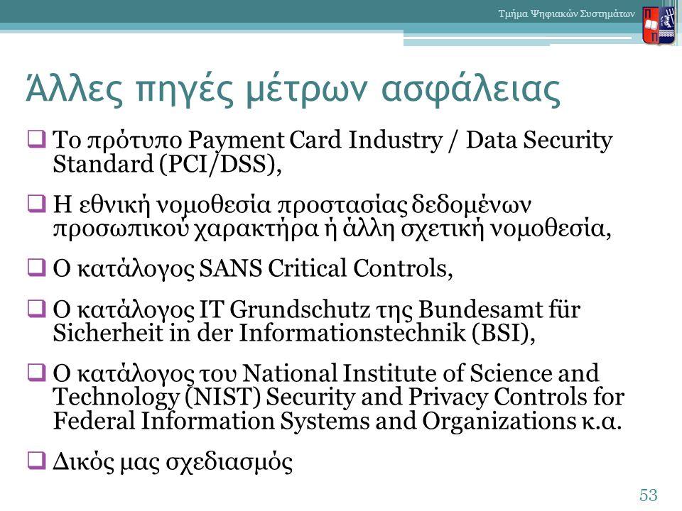 Άλλες πηγές μέτρων ασφάλειας  Το πρότυπο Payment Card Industry / Data Security Standard (PCI/DSS),  Η εθνική νομοθεσία προστασίας δεδομένων προσωπικ