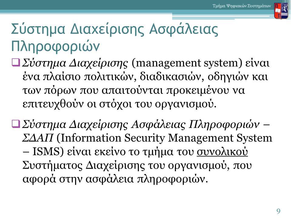Σύστημα Διαχείρισης Ασφάλειας Πληροφοριών  Σύστημα Διαχείρισης (management system) είναι ένα πλαίσιο πολιτικών, διαδικασιών, οδηγιών και των πόρων πο