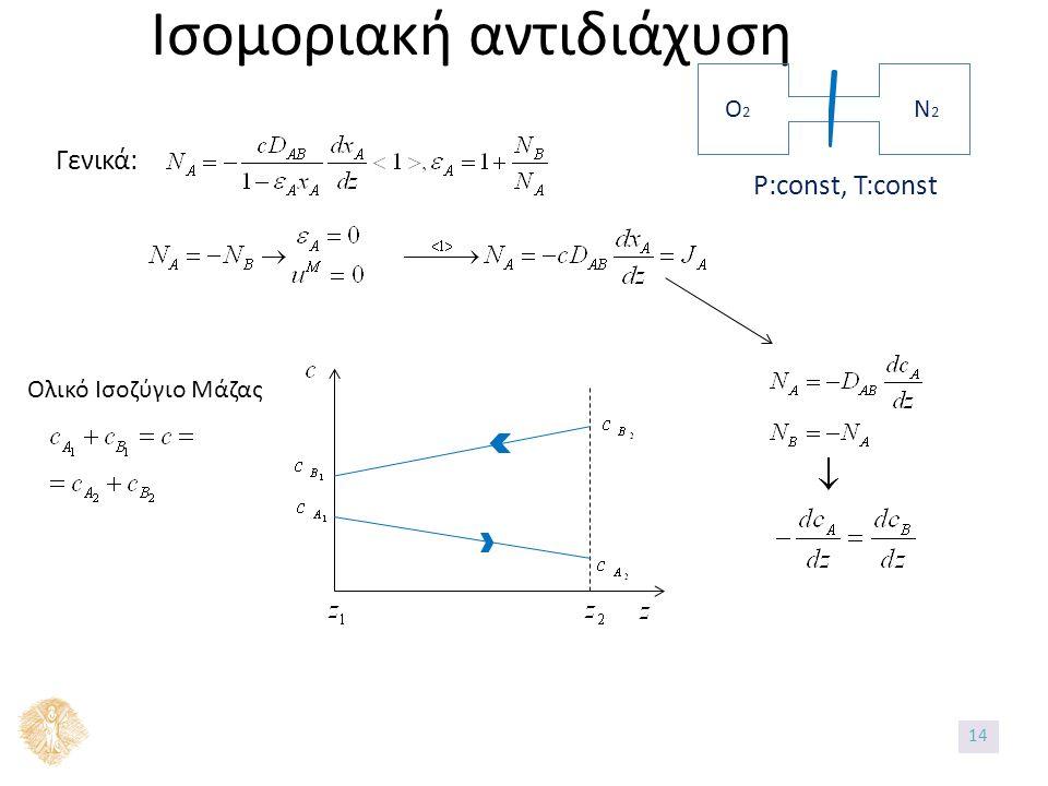 Ισομοριακή αντιδιάχυση O2O2 N2N2 P:const, T:const Γενικά: Ολικό Ισοζύγιο Μάζας 14