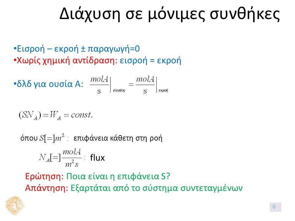 Διάχυση σε μόνιμες συνθήκες Εισροή – εκροή ± παραγωγή=0 Χωρίς χημική αντίδραση: εισροή = εκροή δλδ για ουσία Α: όπου επιφάνεια κάθετη στη ροή flux Ερώ