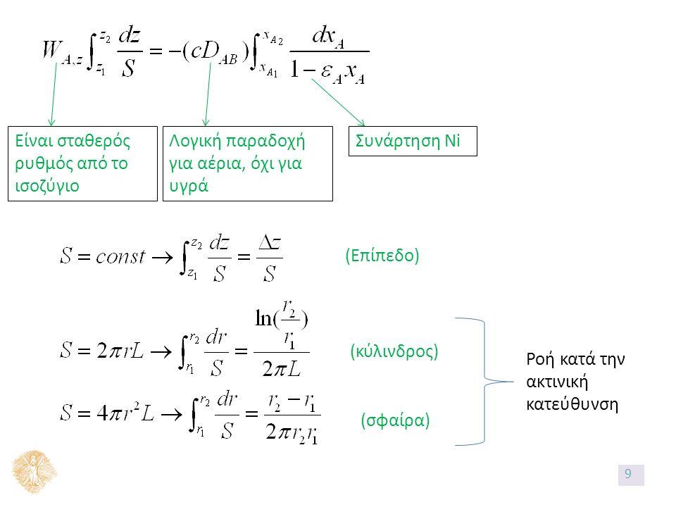 Πως χειριζόμαστε το ε Α ? Αν Αν, τότε τότε Η περίπτωση καλείται ισογραμμομοριακή αντιδιάχυση 10