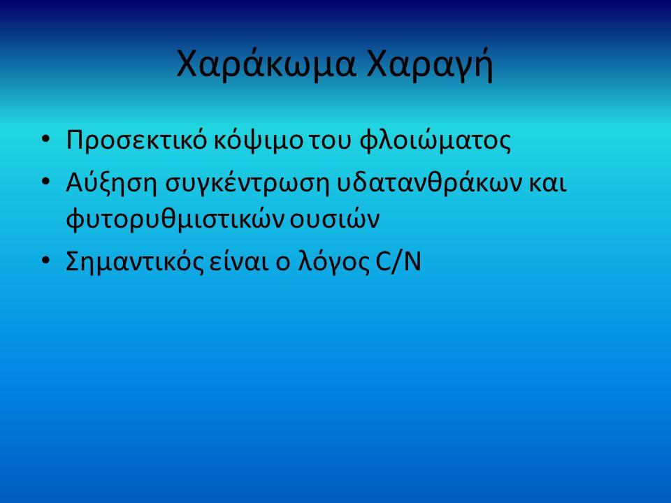 Χαράκωμα Χαραγή Προσεκτικό κόψιμο του φλοιώματος Αύξηση συγκέντρωση υδατανθράκων και φυτορυθμιστικών ουσιών Σημαντικός είναι ο λόγος C/N