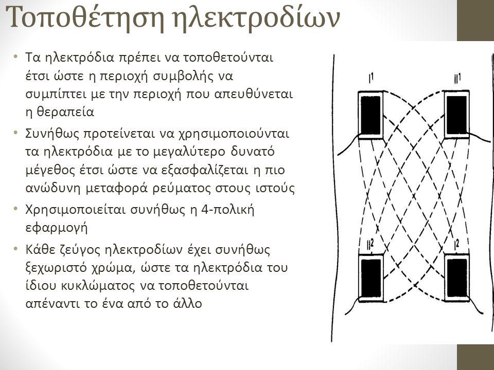 Τοποθέτηση ηλεκτροδίων Τα ηλεκτρόδια πρέπει να τοποθετούνται έτσι ώστε η περιοχή συμβολής να συμπίπτει με την περιοχή που απευθύνεται η θεραπεία Συνήθως προτείνεται να χρησιμοποιούνται τα ηλεκτρόδια με το μεγαλύτερο δυνατό μέγεθος έτσι ώστε να εξασφαλίζεται η πιο ανώδυνη μεταφορά ρεύματος στους ιστούς Χρησιμοποιείται συνήθως η 4-πολική εφαρμογή Κάθε ζεύγος ηλεκτροδίων έχει συνήθως ξεχωριστό χρώμα, ώστε τα ηλεκτρόδια του ίδιου κυκλώματος να τοποθετούνται απέναντι το ένα από το άλλο Βασιλειάδη Κ, PT, MSc 14