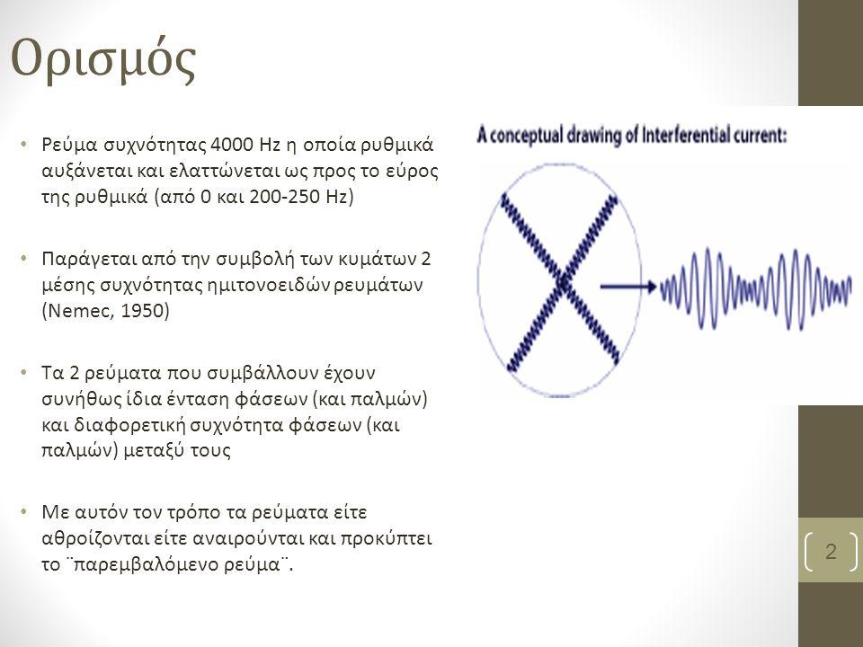 Πλεονεκτήματα Εφαρμογή με πλακέ ηλεκτρόδια δεν προκαλεί δερματικό ερεθισμό Αν και μέσης συχνότητας, με συχνότητες 4000Hz, συναντούν χαμηλή χωρητική αντίσταση και μπορούν να διεισδύσουν σε ικανοποιητικό βάθος Με την κατάλληλη τοποθέτηση των ηλεκτροδίων μπορεί να προκληθεί έντονο αποτέλεσμα συμβολής και να επικεντρωθεί αυτό στην πάσχουσα εν τω βάθει περιοχή Παρέχουν δυνατότητα ταυτόχρονης σπασμολυτικής, αντιφλεγμονώδους και αναλγητικής δράσης σε εν τω βάθει προσβεβλημένους ιστούς Βασιλειάδη Κ, PT, MSc 23