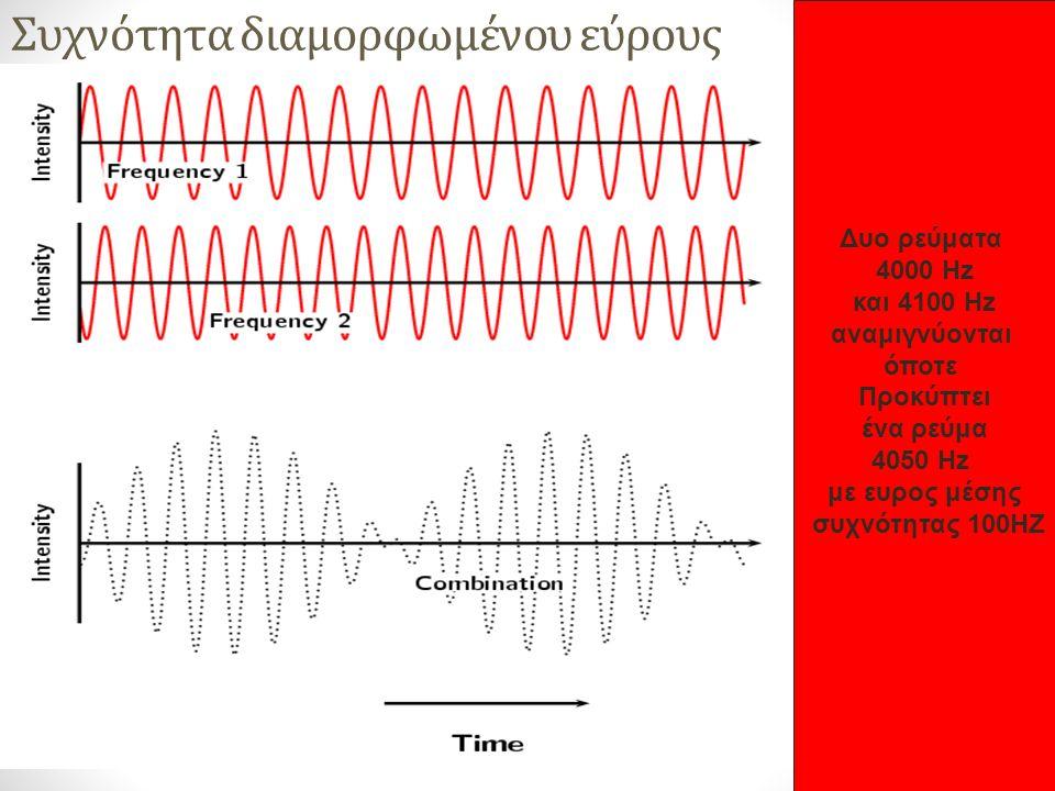 Συχνότητα διαμορφωμένου εύρους Δυο ρεύματα 4000 Hz και 4100 Hz αναμιγνύονται όποτε Προκύπτει ένα ρεύμα 4050 Hz με ευρος μέσης συχνότητας 100HZ