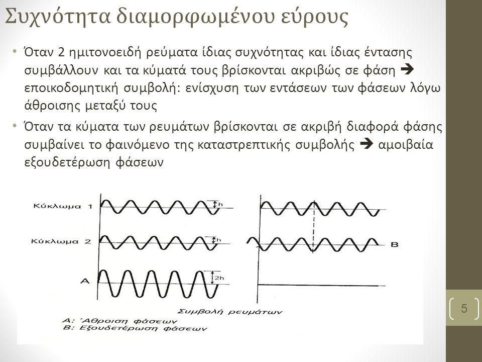 Όταν 2 ημιτονοειδή ρεύματα ίδιας συχνότητας και ίδιας έντασης συμβάλλουν και τα κύματά τους βρίσκονται ακριβώς σε φάση  εποικοδομητική συμβολή: ενίσχυση των εντάσεων των φάσεων λόγω άθροισης μεταξύ τους Όταν τα κύματα των ρευμάτων βρίσκονται σε ακριβή διαφορά φάσης συμβαίνει το φαινόμενο της καταστρεπτικής συμβολής  αμοιβαία εξουδετέρωση φάσεων Βασιλειάδη Κ, PT, MSc 5 Συχνότητα διαμορφωμένου εύρους