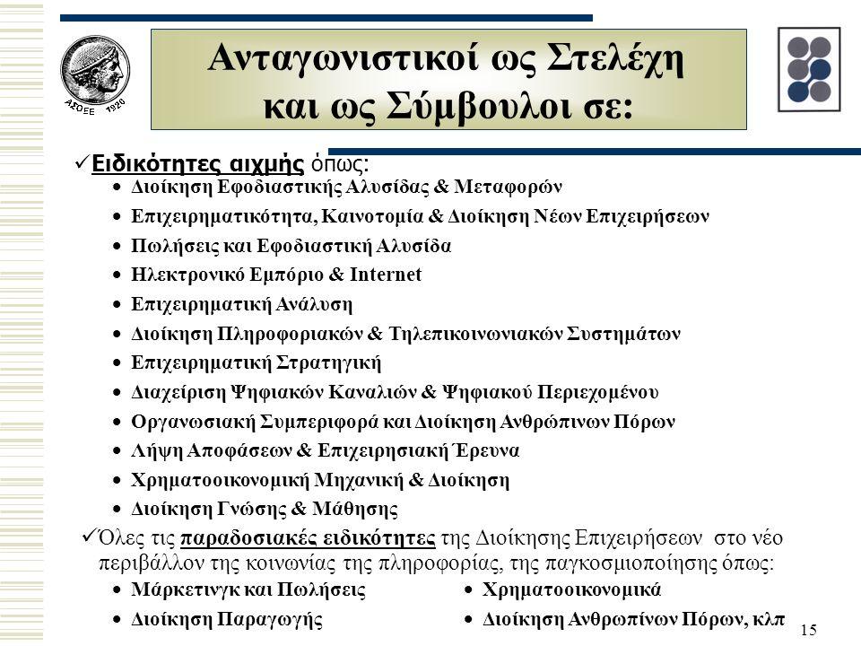 15 Ανταγωνιστικοί ως Στελέχη και ως Σύμβουλοι σε: Ειδικότητες αιχμής όπως:  Διοίκηση Εφοδιαστικής Αλυσίδας & Μεταφορών  Επιχειρηματικότητα, Καινοτομία & Διοίκηση Νέων Επιχειρήσεων  Πωλήσεις και Εφοδιαστική Αλυσίδα  Ηλεκτρονικό Εμπόριο & Internet  Επιχειρηματική Ανάλυση  Διοίκηση Πληροφοριακών & Τηλεπικοινωνιακών Συστημάτων  Επιχειρηματική Στρατηγική  Διαχείριση Ψηφιακών Καναλιών & Ψηφιακού Περιεχομένου  Οργανωσιακή Συμπεριφορά και Διοίκηση Ανθρώπινων Πόρων  Λήψη Αποφάσεων & Επιχειρησιακή Έρευνα  Χρηματοοικονομική Μηχανική & Διοίκηση  Διοίκηση Γνώσης & Μάθησης Όλες τις παραδοσιακές ειδικότητες της Διοίκησης Επιχειρήσεων στο νέο περιβάλλον της κοινωνίας της πληροφορίας, της παγκοσμιοποίησης όπως:  Μάρκετινγκ και Πωλήσεις  Διοίκηση Παραγωγής  Χρηματοοικονομικά  Διοίκηση Ανθρωπίνων Πόρων, κλπ