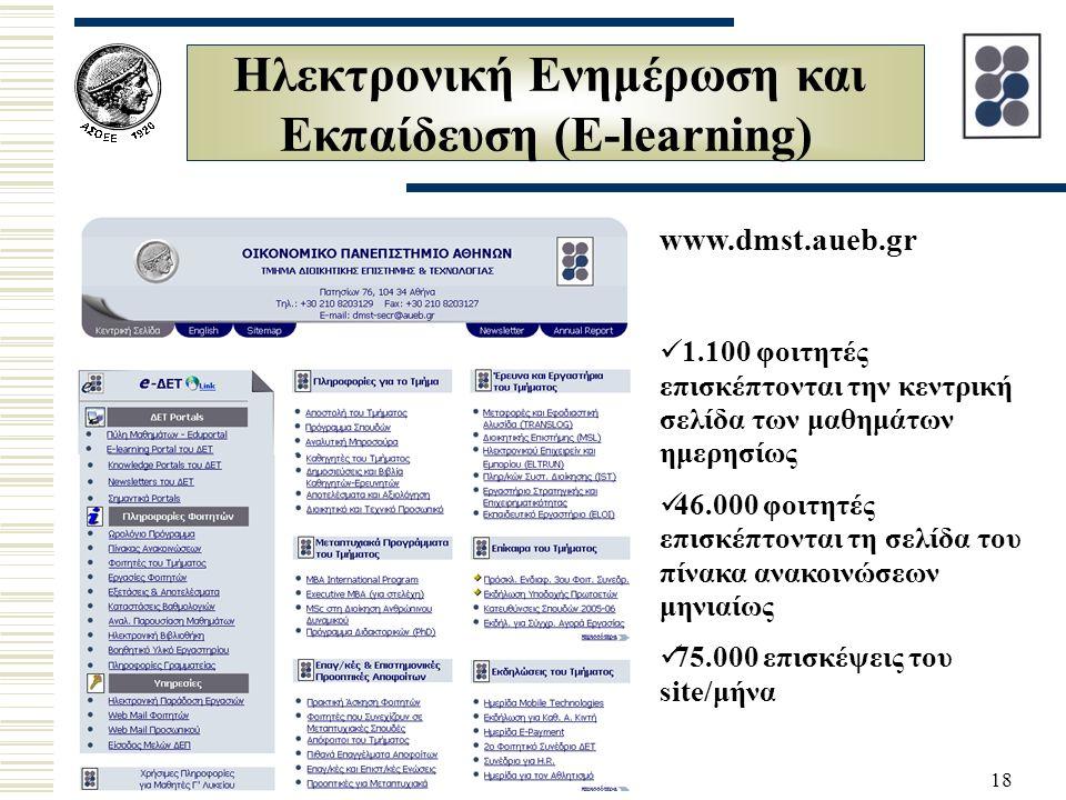 18 Ηλεκτρονική Ενημέρωση και Εκπαίδευση (E-learning) www.dmst.aueb.gr 1.100 φοιτητές επισκέπτονται την κεντρική σελίδα των μαθημάτων ημερησίως 46.000 φοιτητές επισκέπτονται τη σελίδα του πίνακα ανακοινώσεων μηνιαίως 75.000 επισκέψεις του site/μήνα
