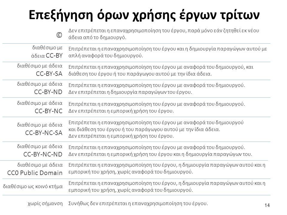 Επεξήγηση όρων χρήσης έργων τρίτων 14 Δεν επιτρέπεται η επαναχρησιμοποίηση του έργου, παρά μόνο εάν ζητηθεί εκ νέου άδεια από το δημιουργό. © διαθέσιμ