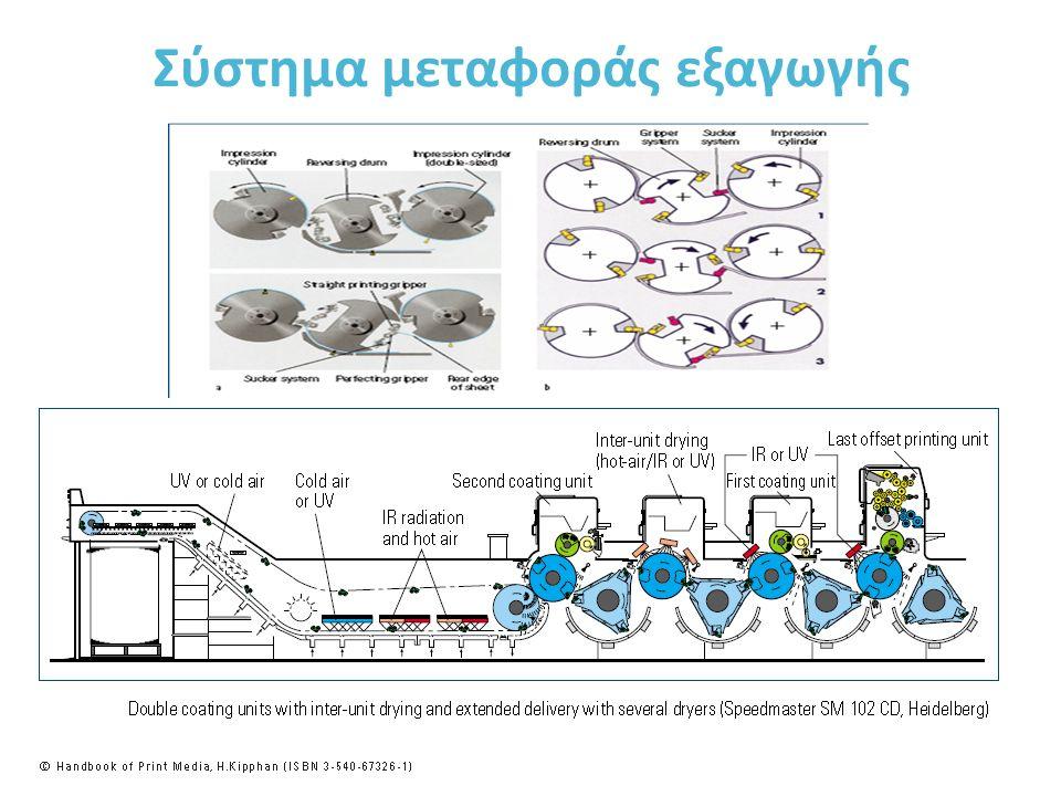Χώρος εξαγωγής (εναπόθεσης τυπωμένου) Συστήματα στέγνωσης εξαγωγής Συστήματα ευθυθέτησης Συστήματα ελέγχου ποιότητας Εξαγωγή