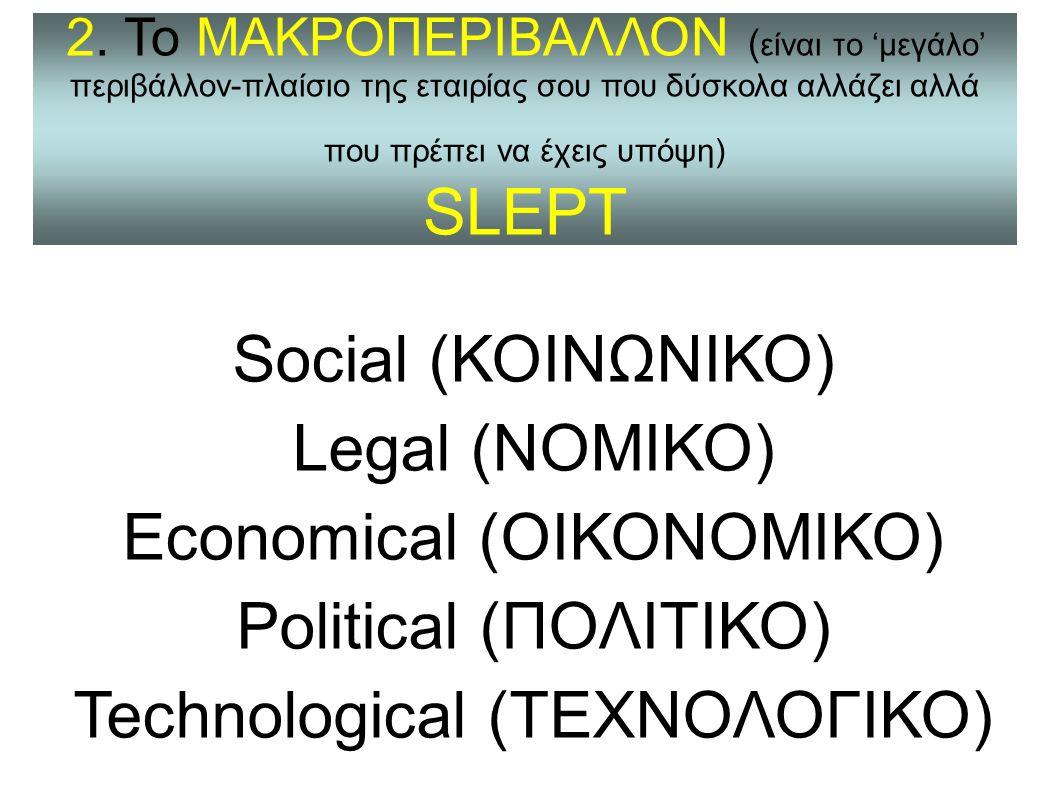 2. Το ΜΑΚΡΟΠΕΡΙΒΑΛΛΟΝ ( είναι το 'μεγάλο' περιβάλλον-πλαίσιο της εταιρίας σου που δύσκολα αλλάζει αλλά που πρέπει να έχεις υπόψη) SLEPT Social (ΚΟΙΝΩΝ