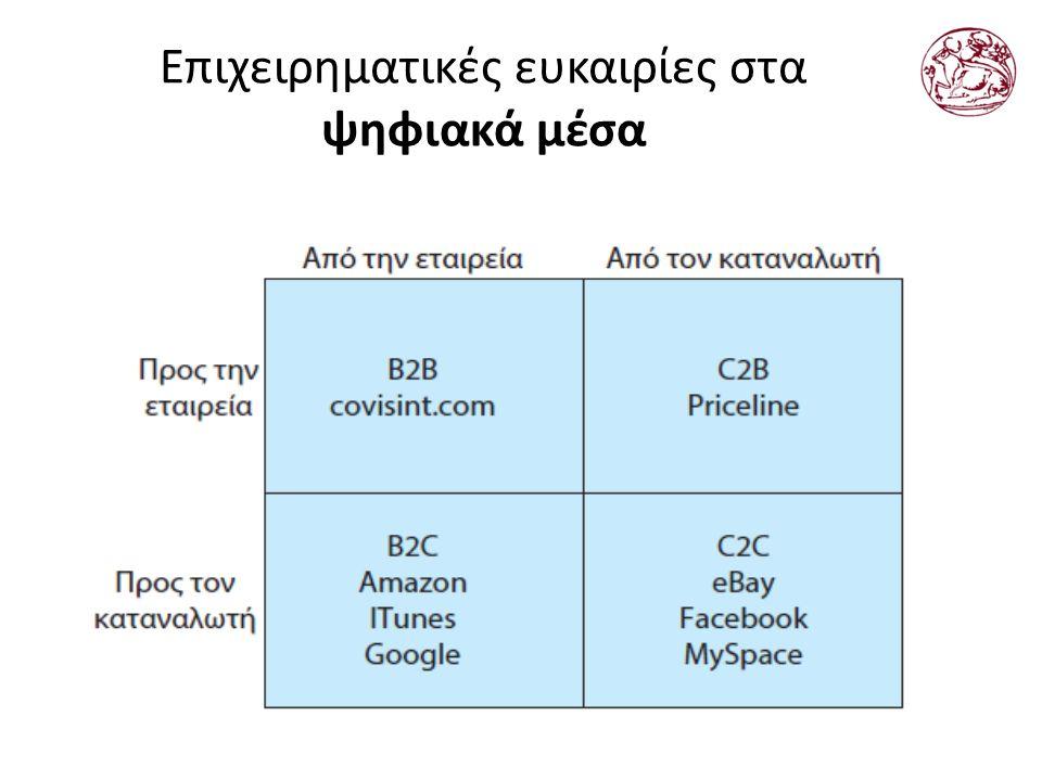 Επιχειρηματικές ευκαιρίες στα ψηφιακά μέσα