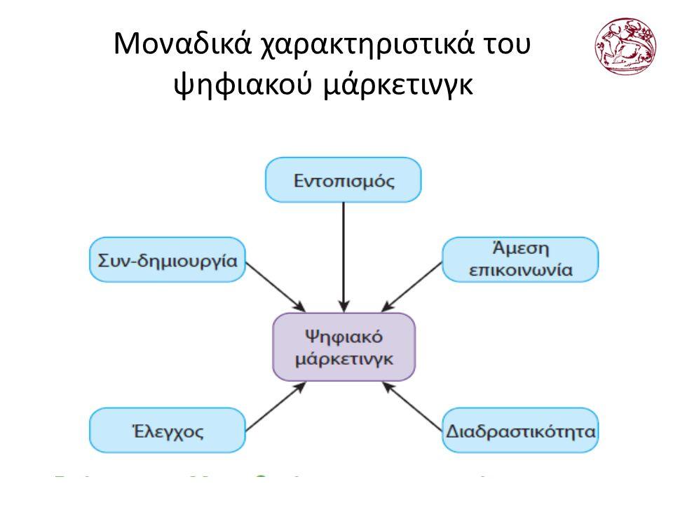 Μοναδικά χαρακτηριστικά του ψηφιακού μάρκετινγκ