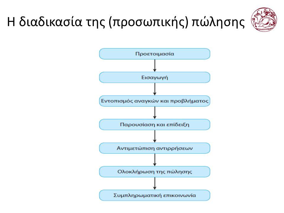 Η διαδικασία της (προσωπικής) πώλησης
