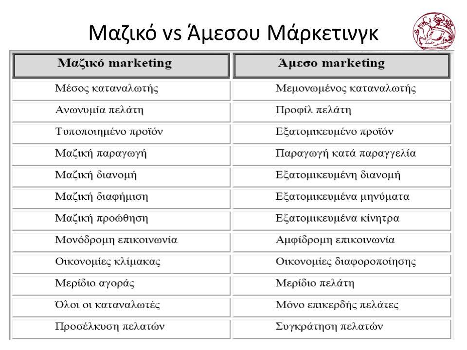 Μαζικό vs Άμεσου Μάρκετινγκ
