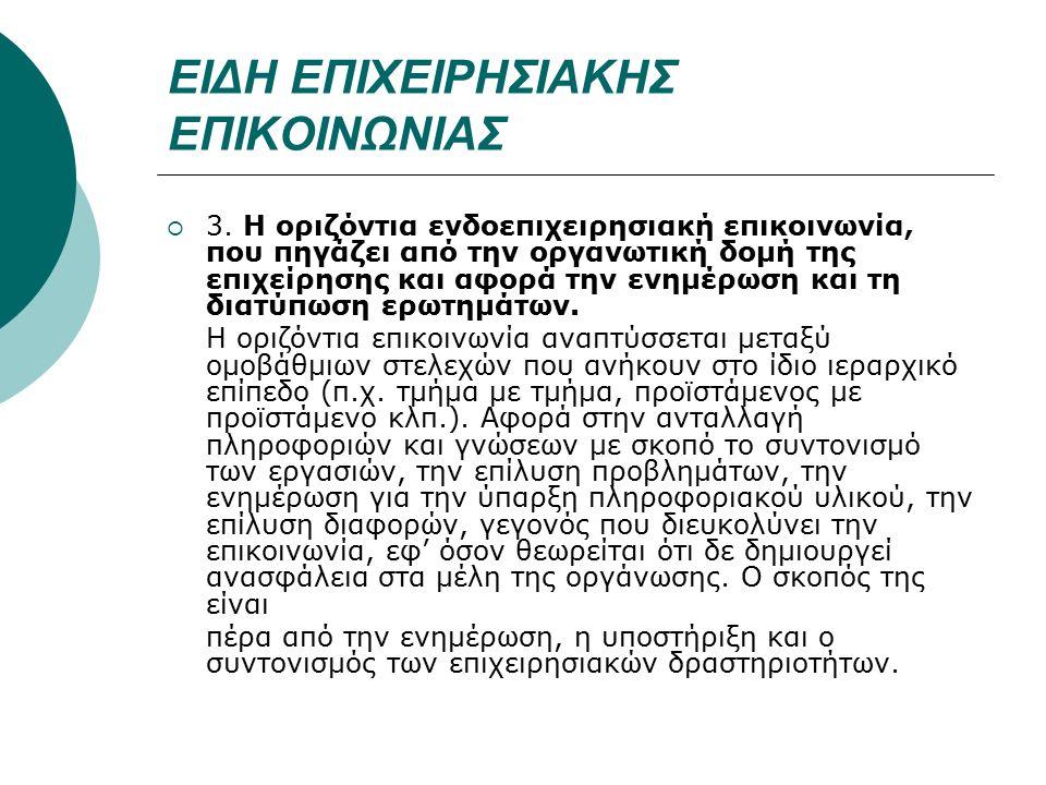ΕΙΔΗ ΕΠΙΧΕΙΡΗΣΙΑΚΗΣ ΕΠΙΚΟΙΝΩΝΙΑΣ  3.