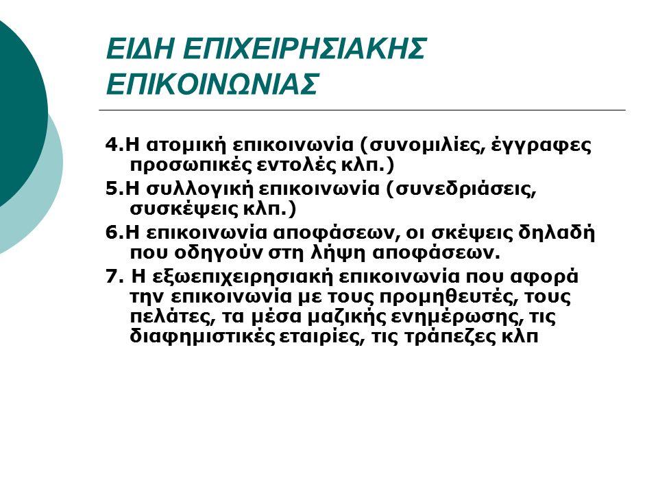 ΕΙΔΗ ΕΠΙΧΕΙΡΗΣΙΑΚΗΣ ΕΠΙΚΟΙΝΩΝΙΑΣ 4.Η ατομική επικοινωνία (συνομιλίες, έγγραφες προσωπικές εντολές κλπ.) 5.Η συλλογική επικοινωνία (συνεδριάσεις, συσκέψεις κλπ.) 6.Η επικοινωνία αποφάσεων, οι σκέψεις δηλαδή που οδηγούν στη λήψη αποφάσεων.