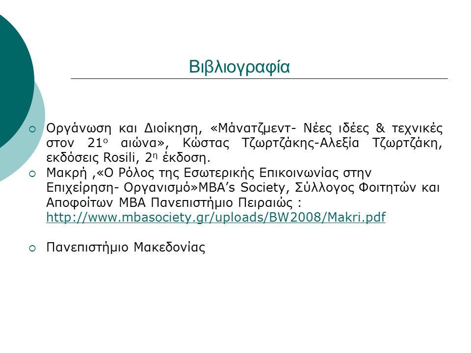 Βιβλιογραφία  Οργάνωση και Διοίκηση, «Μάνατζμεντ- Νέες ιδέες & τεχνικές στον 21 ο αιώνα», Κώστας Τζωρτζάκης-Αλεξία Τζωρτζάκη, εκδόσεις Rosili, 2 η έκ