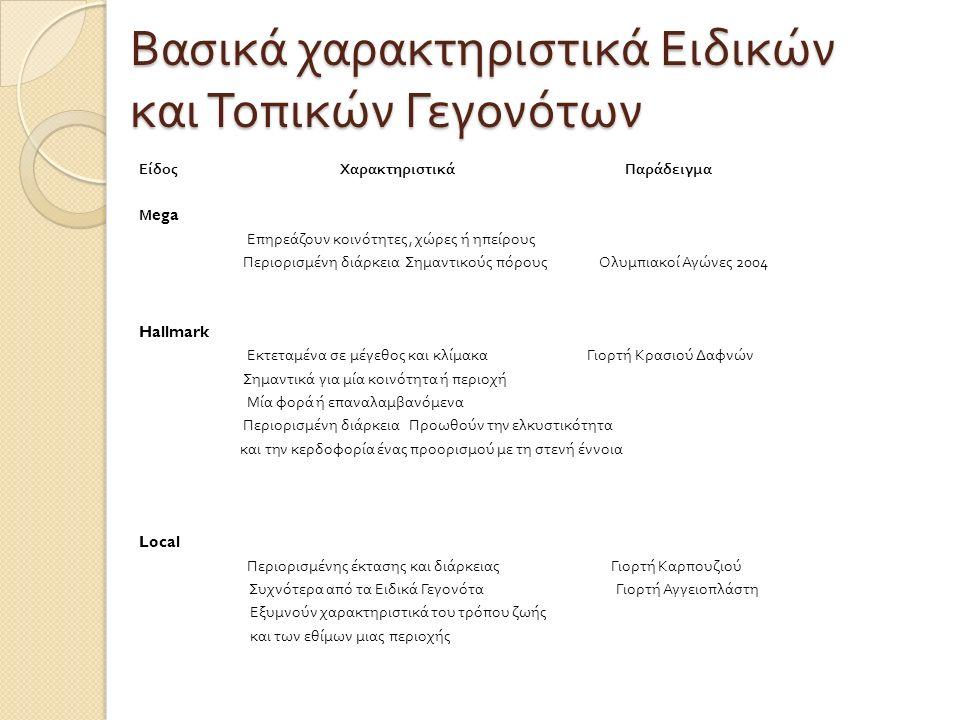 Οι λόγοι που οδηγούν στην οργάνωση εκδηλώσεων Μερικοί σημαντικοί λόγοι για την οργάνωση των εκδηλώσεων είναι : Εορτασμός Προσέλκυση εσόδων Διασκέδαση ή κοινωνικοποίηση Φυσικοί πόροι Γεωργία Τουρισμός Πολιτισμός Εκπαίδευση