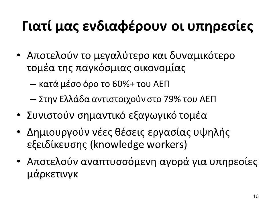 Γιατί μας ενδιαφέρουν οι υπηρεσίες Αποτελούν το μεγαλύτερο και δυναμικότερο τομέα της παγκόσμιας οικονομίας – κατά μέσο όρο το 60%+ του ΑΕΠ – Στην Ελλάδα αντιστοιχούν στο 79% του ΑΕΠ Συνιστούν σημαντικό εξαγωγικό τομέα Δημιουργούν νέες θέσεις εργασίας υψηλής εξειδίκευσης (knowledge workers) Αποτελούν αναπτυσσόμενη αγορά για υπηρεσίες μάρκετινγκ 10