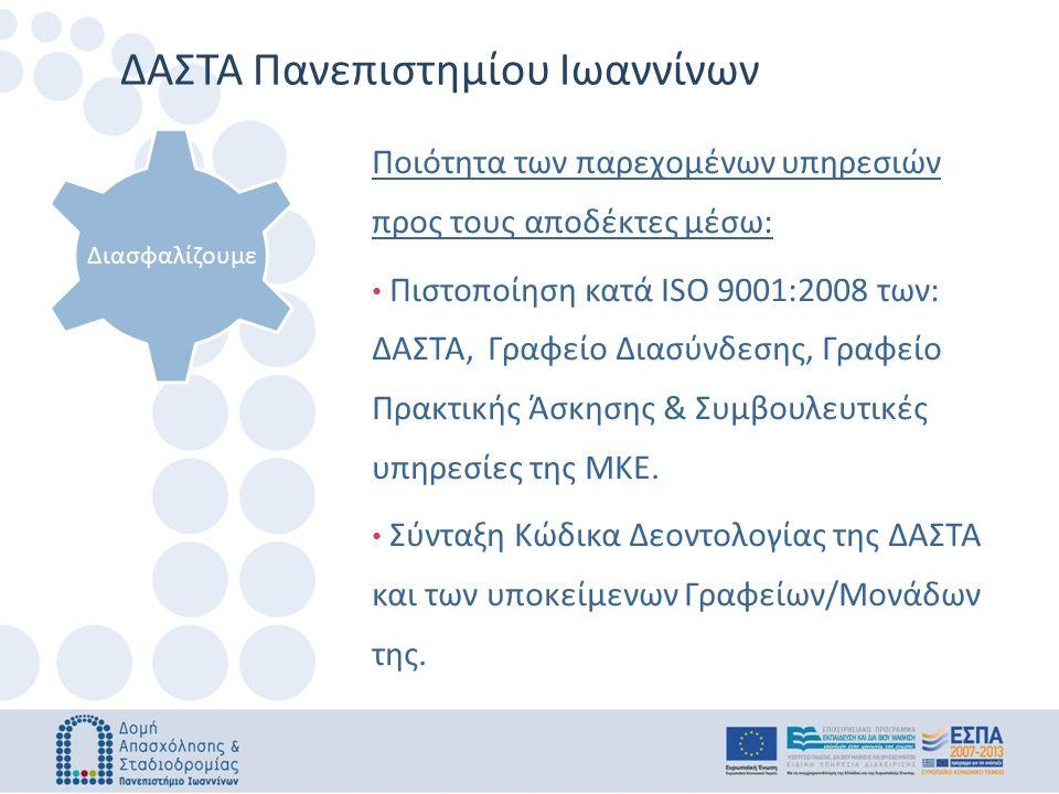 Ποιότητα των παρεχομένων υπηρεσιών προς τους αποδέκτες μέσω: Πιστοποίηση κατά ISO 9001:2008 των: ΔΑΣΤΑ, Γραφείο Διασύνδεσης, Γραφείο Πρακτικής Άσκησης & Συμβουλευτικές υπηρεσίες της ΜΚΕ.