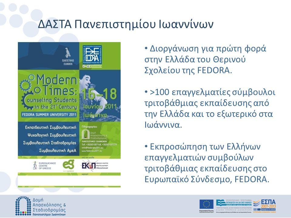 ΔΑΣΤΑ Πανεπιστημίου Ιωαννίνων Διοργάνωση για πρώτη φορά στην Ελλάδα του Θερινού Σχολείου της FEDORA.