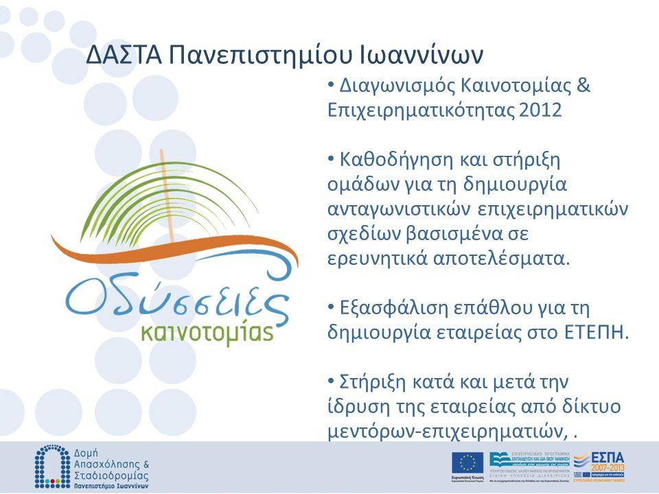 ΔΑΣΤΑ Πανεπιστημίου Ιωαννίνων Διαγωνισμός Καινοτομίας & Επιχειρηματικότητας 2012 Καθοδήγηση και στήριξη ομάδων για τη δημιουργία ανταγωνιστικών επιχειρηματικών σχεδίων βασισμένα σε ερευνητικά αποτελέσματα.