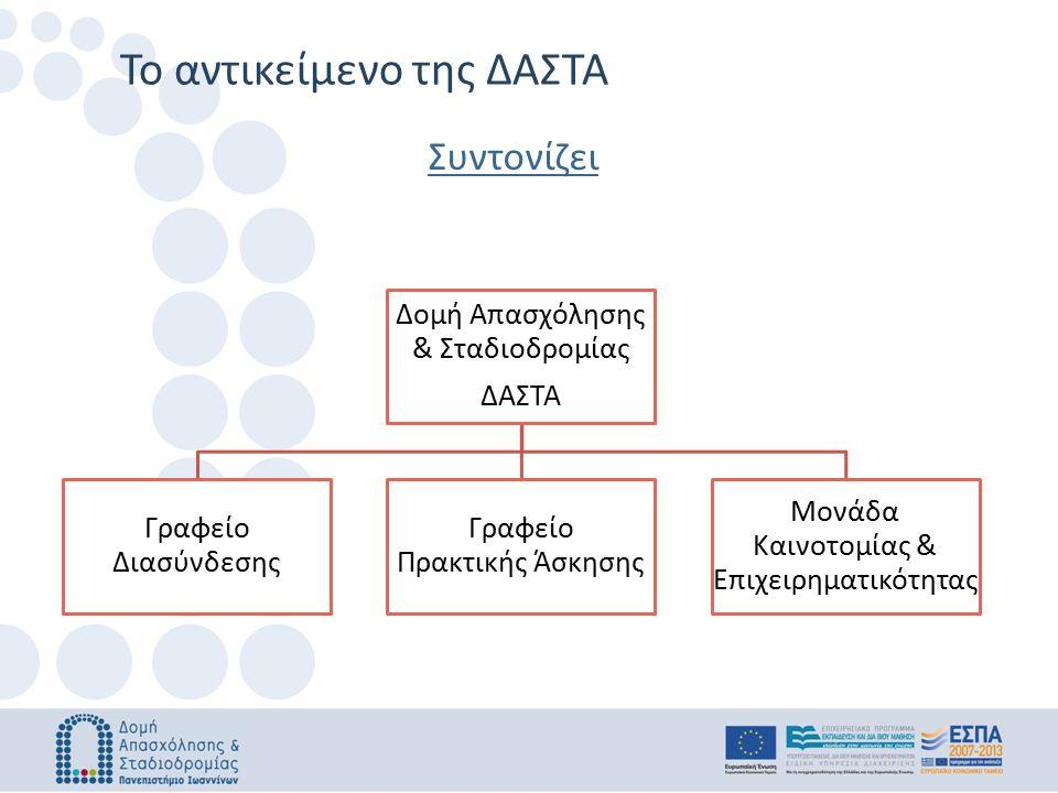Δομή Απασχόλησης & Σταδιοδρομίας ΔΑΣΤΑ Γραφείο Διασύνδεσης Γραφείο Πρακτικής Άσκησης Μονάδα Καινοτομίας & Επιχειρηματικότητας Συντονίζει