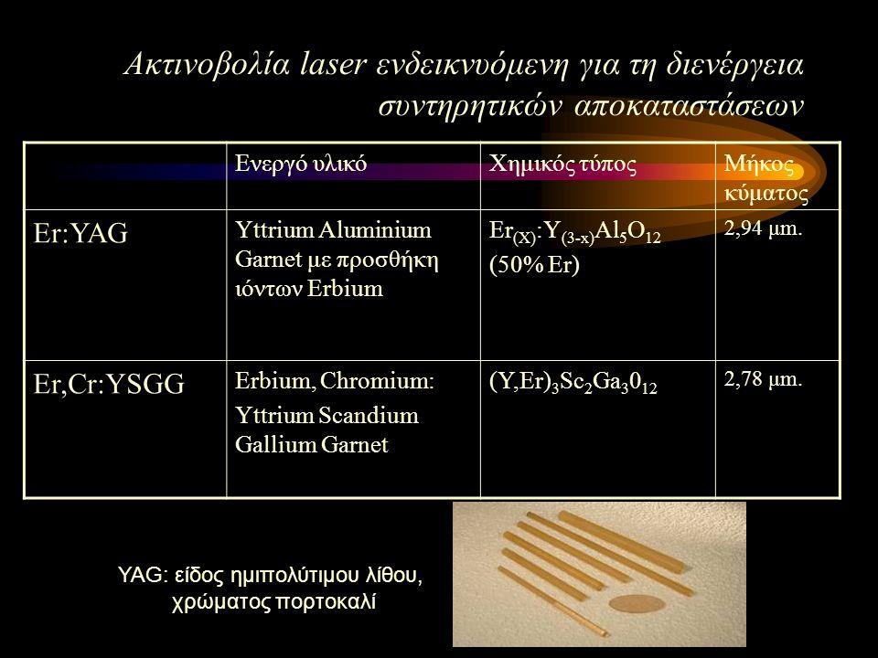 Ακτινοβολία laser ενδεικνυόμενη για τη διενέργεια συντηρητικών αποκαταστάσεων Ενεργό υλικόΧημικός τύποςΜήκος κύματος Er:YAG Yttrium Aluminium Garnet με προσθήκη ιόντων Erbium Er (X) :Y (3-x) Al 5 O 12 (50% Εr) 2,94 μm.