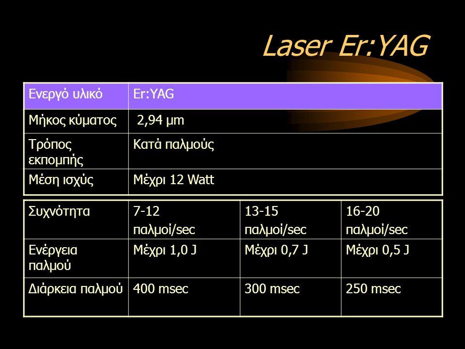 Laser Er:YAG Ενεργό υλικόEr:YAG Μήκος κύματος 2,94 μm Τρόπος εκπομπής Κατά παλμούς Μέση ισχύςΜέχρι 12 Watt Συχνότητα7-12 παλμοί/sec 13-15 παλμοί/sec 16-20 παλμοί/sec Ενέργεια παλμού Μέχρι 1,0 JΜέχρι 0,7 JΜέχρι 0,5 J Διάρκεια παλμού400 msec300 msec250 msec
