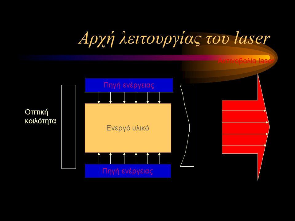 Κυριότερες ομάδες laser σε σχέση με το φάσμα της ηλεκτρομαγνητικής ακτινοβολίας Ορατό φως Υπεριώδες Υπέρυθρο 100nm400nm800nm 1000nm Excimer 157-351nm Excimer 157-351nm Argon 388, 514nm Ακτίνες Χ CO 2 9600-11000nm Nd:YAG 1060nm Er:YAG 2940nm Er,Cr:YSGG 2780nm Μικρο κύματα 100000nm Ραδιο κύματα Ακτίνες γ