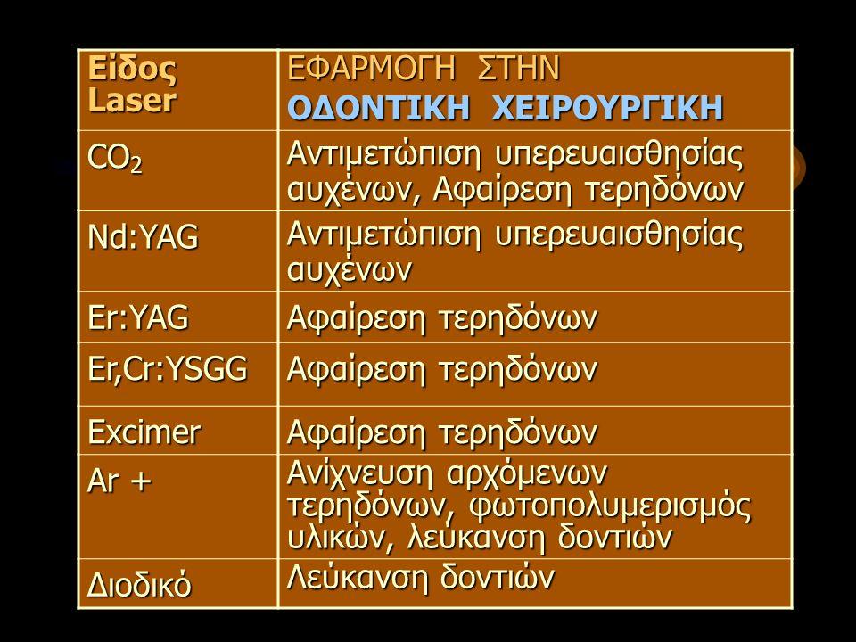 Είδος Laser ΕΦΑΡΜΟΓH ΣΤΗΝ ΟΔΟΝΤΙΚΗ ΧΕΙΡΟΥΡΓΙΚΗ CO 2 Αντιμετώπιση υπερευαισθησίας αυχένων, Αφαίρεση τερηδόνων Nd:YAG Αντιμετώπιση υπερευαισθησίας αυχένων Er:YAG Αφαίρεση τερηδόνων Er,Cr:YSGG Excimer Ar + Ανίχνευση αρχόμενων τερηδόνων, φωτοπολυμερισμός υλικών, λεύκανση δοντιών Διοδικό Λεύκανση δοντιών