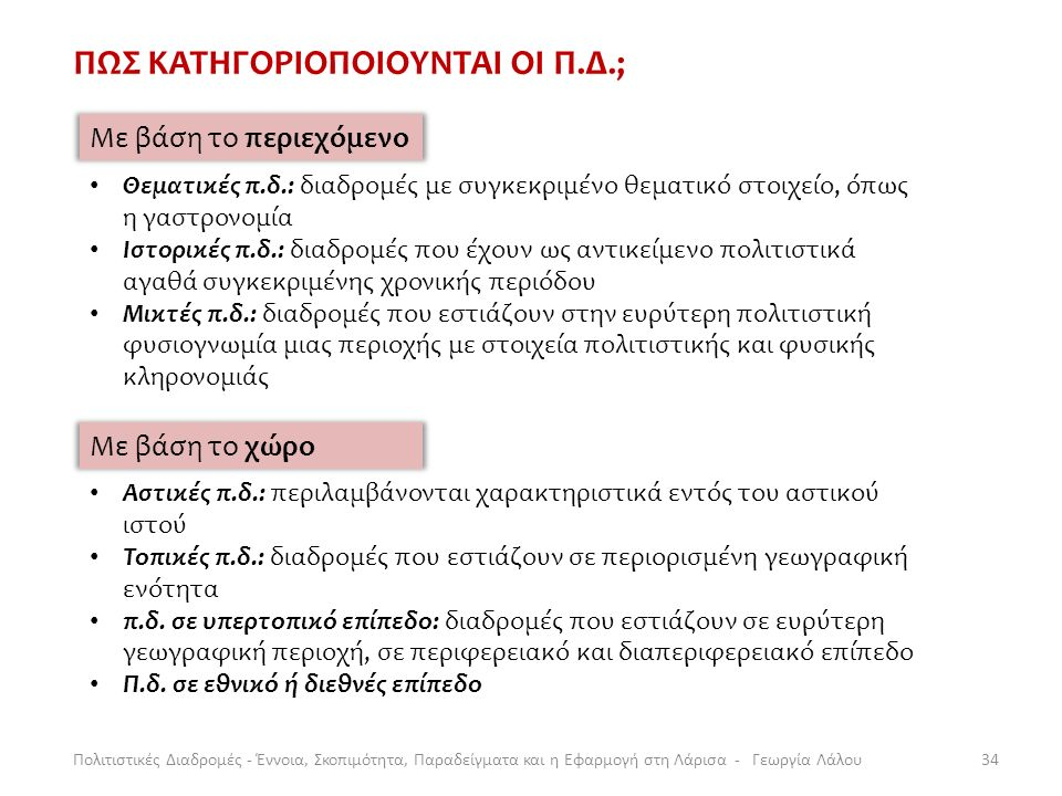 ΠΩΣ ΚΑΤΗΓΟΡΙΟΠΟΙΟΥΝΤΑΙ ΟΙ Π.Δ.; Πολιτιστικές Διαδρομές - Έννοια, Σκοπιμότητα, Παραδείγματα και η Εφαρμογή στη Λάρισα - Γεωργία Λάλου34 Με βάση το περι