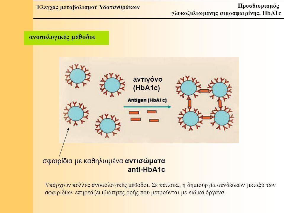 12 Έλεγχος μεταβολισμού Υδατανθράκων Προσδιορισμός γλυκοζυλιωμένης αιμοσφαιρίνης, HbA1c ανοσολογικές μέθοδοι σφαιρίδια με καθηλωμένα αντισώματα anti-HbA1c aντιγόνο (HbA1c) Υπάρχουν πολλές ανοσολογικές μέθοδοι.