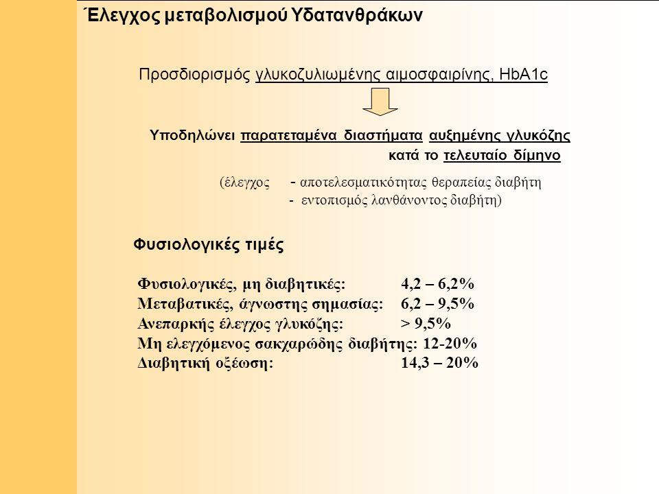 3 Έλεγχος μεταβολισμού Υδατανθράκων Προσδιορισμός γλυκοζυλιωμένης αιμοσφαιρίνης, HbA1c Μέθοδοι προσδιορισμού γλυκοζυλιωμένης αιμοσφαιρίνης (HbA1c) Χρωματογραφία ιονικής ανταλλαγής Υγρή χρωματογραφία υψηλής πίεσης (HPLC) Χρωματογραφία αγχιστείας Ηλεκτροφόρηση σε πηκτή αγαρόζης Ισοηλεκτρική εστίαση Τεχνική δέσμευσης ιόντων IMX Χρωματομετρική μέθοδος θειοβαρβιτουρικού οξέος Χρωματομετρική ενζυμική μέθοδος Ανοσολογικές μέθοδοι