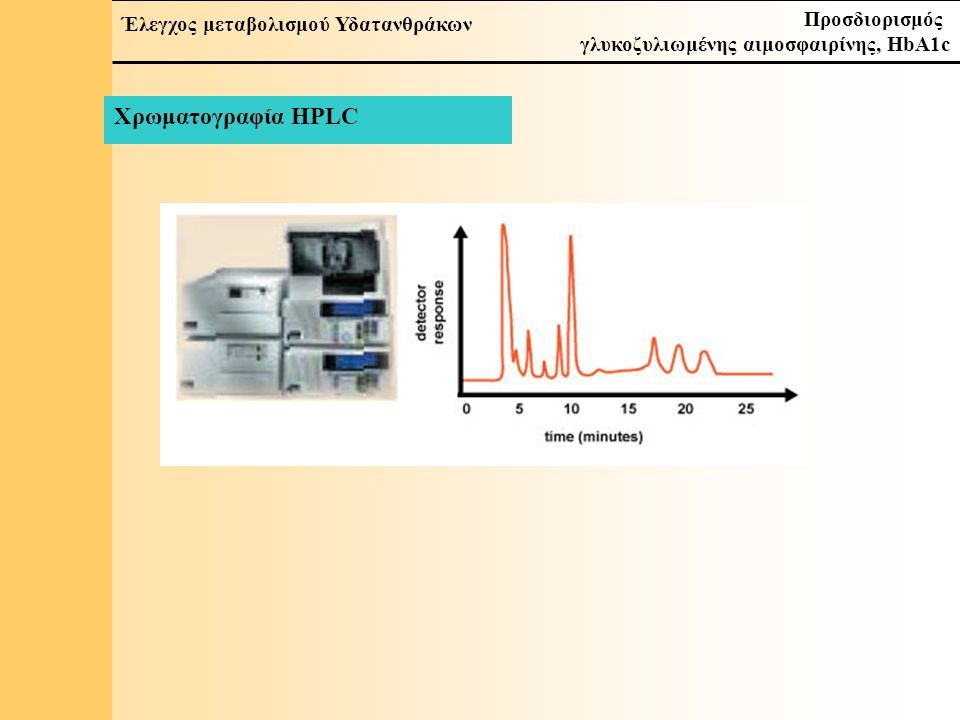 5 Έλεγχος μεταβολισμού Υδατανθράκων Προσδιορισμός γλυκοζυλιωμένης αιμοσφαιρίνης, HbA1c Ισοηλεκτρική εστίαση Η γλυκοζυλιωμένη αιμοσφαιρίνη έχει υψηλότερο ισοηλεκτρικό σημείο από τη μη γλυκοζυλιωμένη.