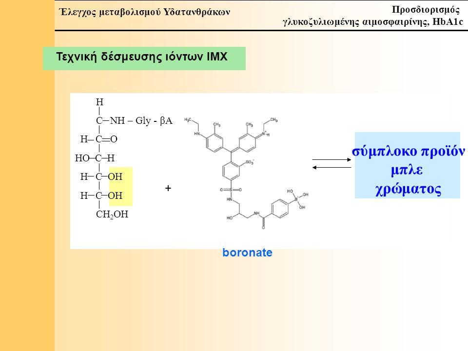 7 Έλεγχος μεταβολισμού Υδατανθράκων Προσδιορισμός γλυκοζυλιωμένης αιμοσφαιρίνης, HbA1c Τεχνική δέσμευσης ιόντων IMX NycoCard HbA1c - Αντιδραστήριο λύσης /βορονικό -5 μl ολικού αίματος - 2-3 min επώασης Λύση – αντίδραση με βορονικό Λύση ερυθρών αιμοσφαιρίων Καθίζηση αιμοσφαιρίνης Αντίδραση HbA1c - boronate Προσρόφηση HbA, HbA1c σε ειδικό φίλτρο -Τοποθέτηση 25 μl στο φίλτρο -πλύση με διάλυμα πλύσης Μέτρηση απορρόφησης με ειδικό αισθητήρα -Μέτρηση ερυθρού χρώματος αιμοσφαιρίνης -Μέτρηση κυανού χώματος HbA1c-boronate