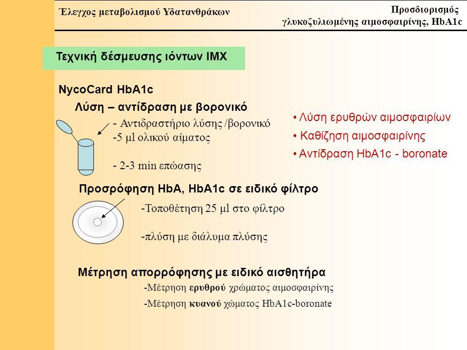 18 Έλεγχος μεταβολισμού Υδατανθράκων Προσδιορισμός γλυκοζυλιωμένης αιμοσφαιρίνης, HbA1c Η τεχνική ΜΙΧ έχει την τάση να δίνει υψηλότερη τιμή σε δείγματα που περιέχουν την ανώμαλη αιμοσφαιρίνη HbAS και μάλλον χαμηλότερα αποτελέσματα σε δείγματα που περιέχουν την ανώμαλη αιμοσφαιρίνη HbAC.