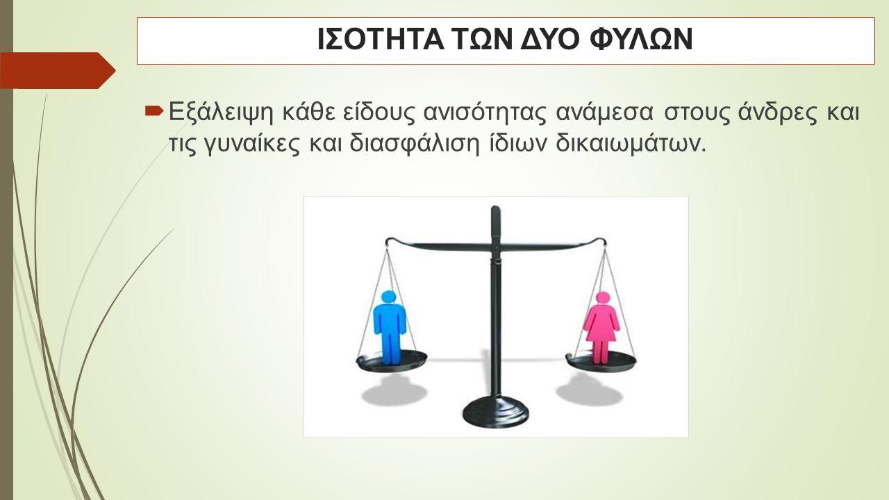 Εξάλειψη κάθε είδους ανισότητας ανάμεσα στους άνδρες και τις γυναίκες και διασφάλιση ίδιων δικαιωμάτων. ΙΣΟΤΗΤΑ ΤΩΝ ΔΥΟ ΦΥΛΩΝ
