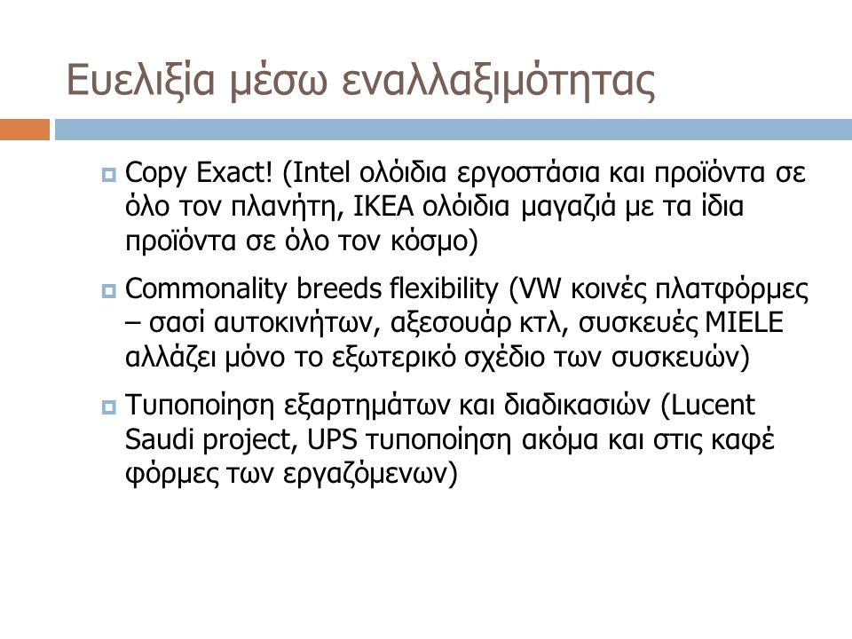 Ευελιξία μέσω εναλλαξιμότητας  Copy Exact.
