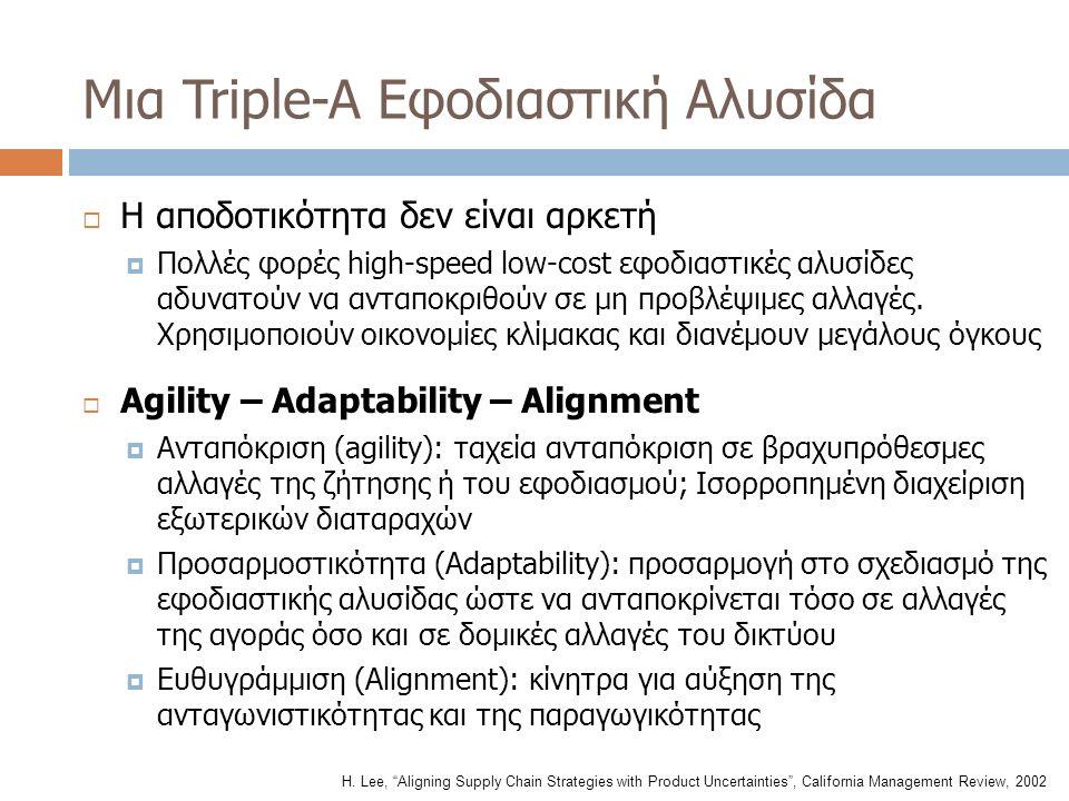 Μια Triple-A Εφοδιαστική Αλυσίδα  Η αποδοτικότητα δεν είναι αρκετή  Πολλές φορές high-speed low-cost εφοδιαστικές αλυσίδες αδυνατούν να ανταποκριθούν σε μη προβλέψιμες αλλαγές.