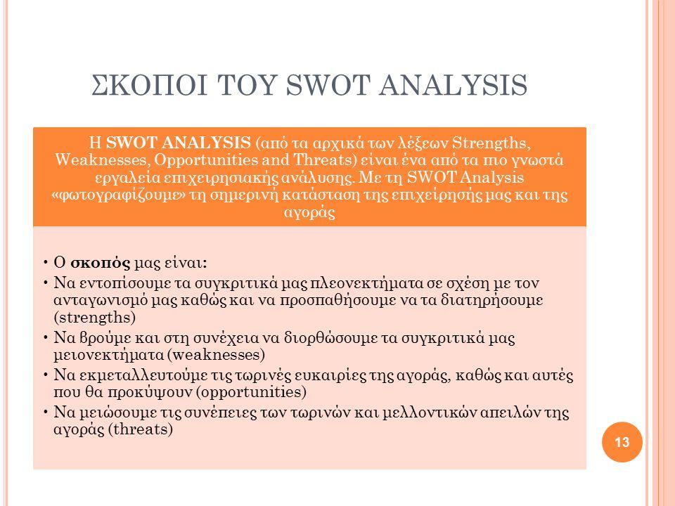 ΣΚΟΠΟΙ ΤΟΥ SWOT ANALYSIS Η SWOT ANALYSIS (από τα αρχικά των λέξεων Strengths, Weaknesses, Opportunities and Threats) είναι ένα από τα πιο γνωστά εργαλεία επιχειρησιακής ανάλυσης.