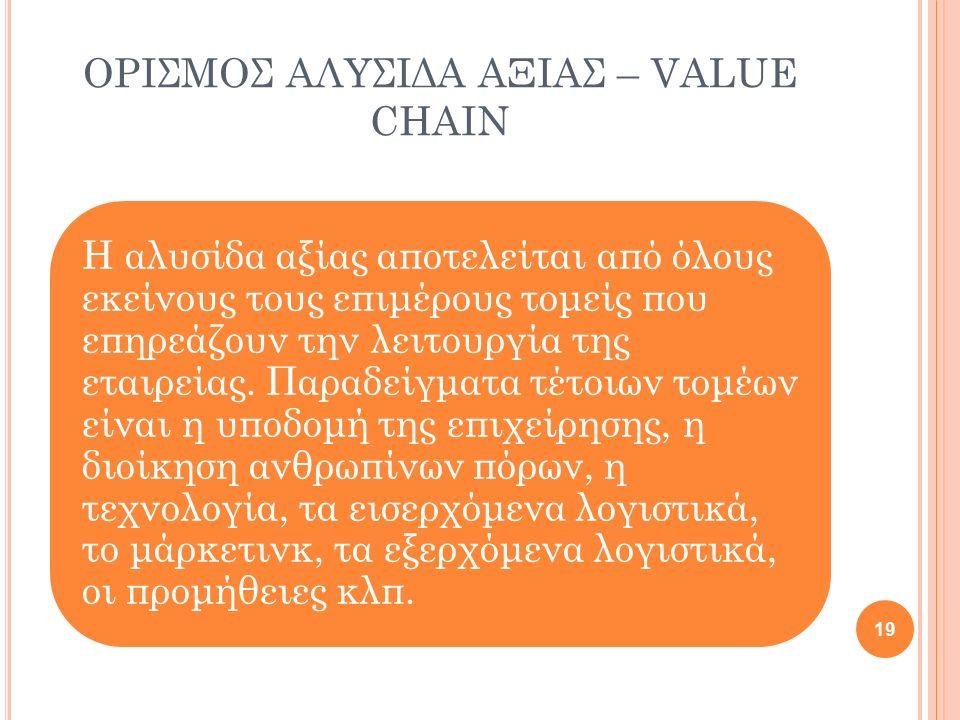 ΟΡΙΣΜΟΣ ΑΛΥΣΙΔΑ ΑΞΙΑΣ – VALUE CHAIN Η αλυσίδα αξίας αποτελείται από όλους εκείνους τους επιμέρους τομείς που επηρεάζουν την λειτουργία της εταιρείας.