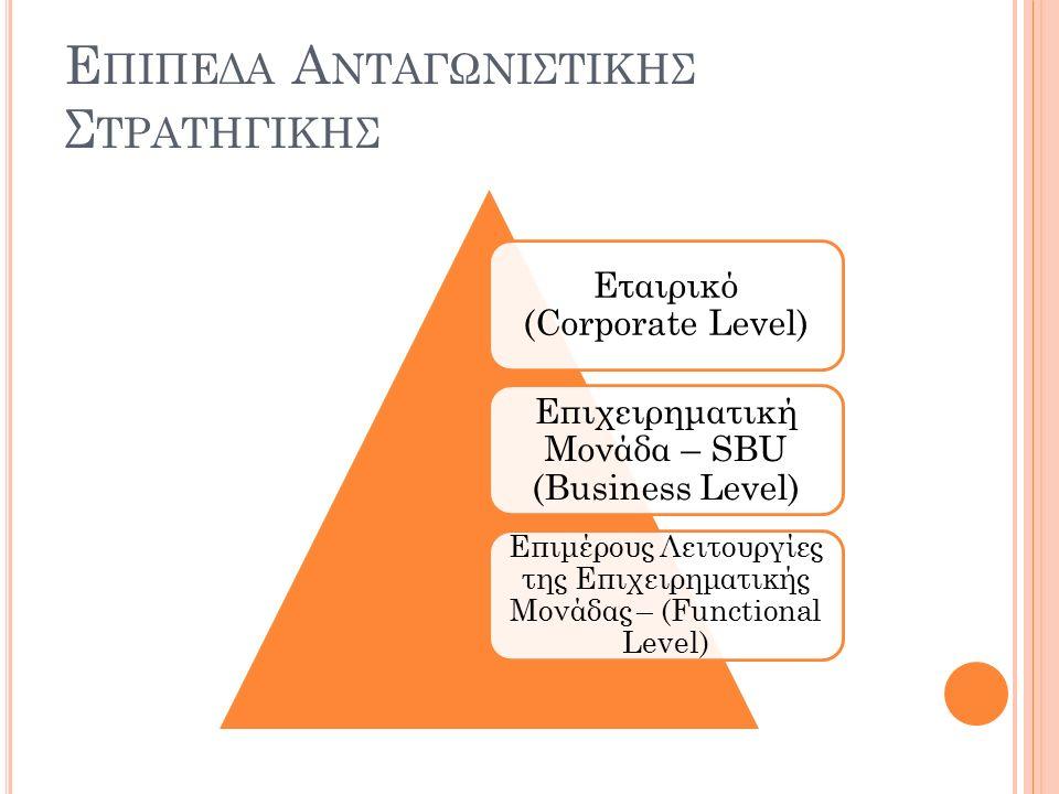 Ε ΠΙΠΕΔΑ Α ΝΤΑΓΩΝΙΣΤΙΚΗΣ Σ ΤΡΑΤΗΓΙΚΗΣ Εταιρικό (Corporate Level) Επιχειρηματική Μονάδα – SBU (Business Level) Επιμέρους Λειτουργίες της Επιχειρηματικής Μονάδας – (Functional Level)