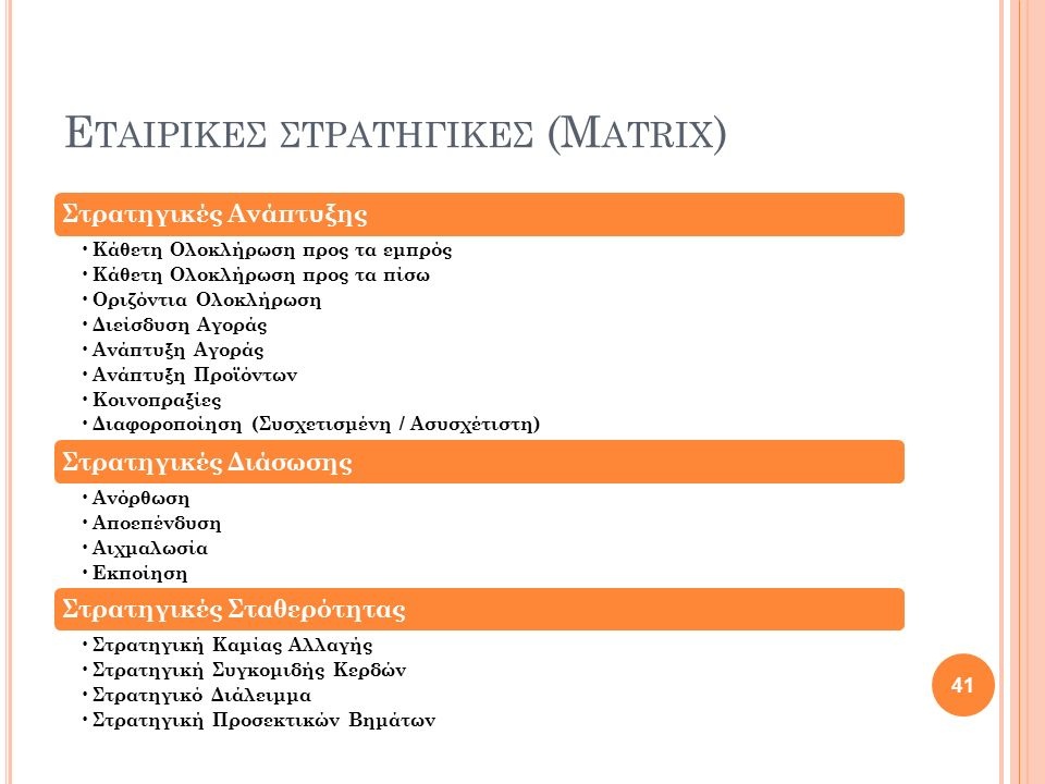 Ε ΤΑΙΡΙΚΕΣ ΣΤΡΑΤΗΓΙΚΕΣ (M ATRIX ) Στρατηγικές Ανάπτυξης Κάθετη Ολοκλήρωση προς τα εμπρός Κάθετη Ολοκλήρωση προς τα πίσω Οριζόντια Ολοκλήρωση Διείσδυση Αγοράς Ανάπτυξη Αγοράς Ανάπτυξη Προϊόντων Κοινοπραξίες Διαφοροποίηση (Συσχετισμένη / Ασυσχέτιστη) Στρατηγικές Διάσωσης Ανόρθωση Αποεπένδυση Αιχμαλωσία Εκποίηση Στρατηγικές Σταθερότητας Στρατηγική Καμίας Αλλαγής Στρατηγική Συγκομιδής Κερδών Στρατηγικό Διάλειμμα Στρατηγική Προσεκτικών Βημάτων 41
