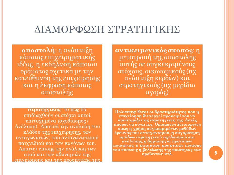ΔΙΑΜΟΡΦΩΣΗ ΣΤΡΑΤΗΓΙΚΗΣ αποστολή : η ανάπτυξη κάποιας επιχειρηματικής ιδέας, η εκδήλωση κάποιου οράματος σχετικά με την κατεύθυνση της επιχείρησης και η έκφραση κάποιας αποστολής αντικειμενικός σκοπός : η μετατροπή της αποστολής αυτής σε συγκεκριμένους στόχους, οικονομικούς (πχ ανάπτυξη κερδών) και στρατηγικούς (πχ μερίδιο αγοράς) στρατηγικές : το πώς θα επιδιωχθούν οι στόχοι αυτοί επιτυχημένα (σχεδιασμός / Ανάλυση).
